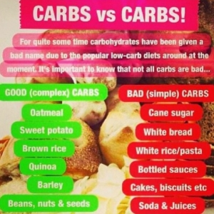 Carbs Vs Carbs